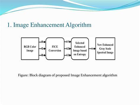 Image Enhancement Techniques Powerpoint Slides Image Processing Ppt Slides Free
