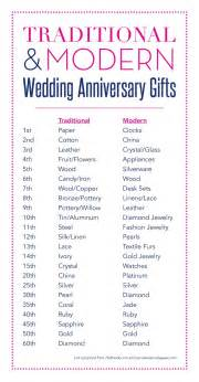 wedding anniversary traditions tradition v s modern