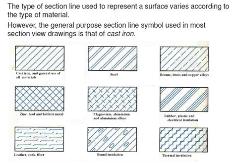 what is section line symbols for material