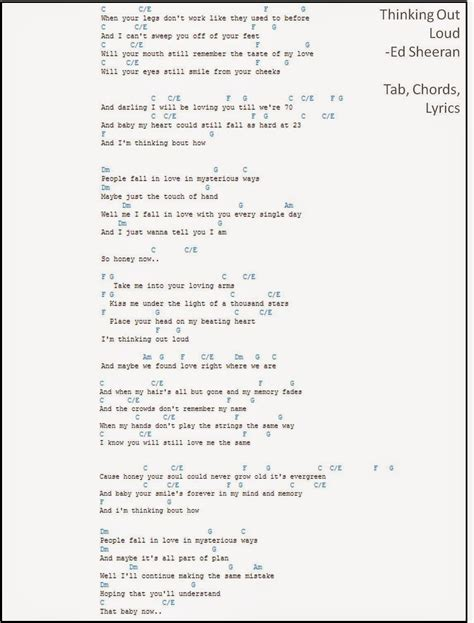 mattwins thinking out loud chords and lyrics