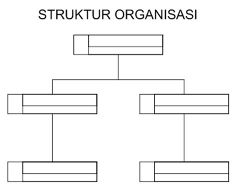 desain struktur organisasi coreldraw tutorial cara mambuat bagan struktur organisasi coreldraw