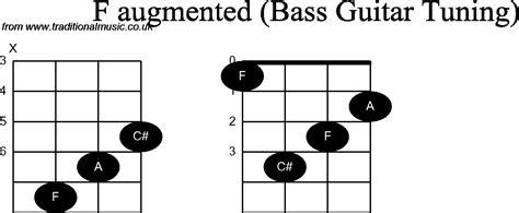 tutorial kunci gitar all of me annyeonghaseyo cara cepat bermain gitar bagi pemula