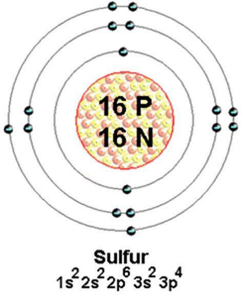 sulfur dot diagram solved draw an electron dot diagram for sulfur fixya