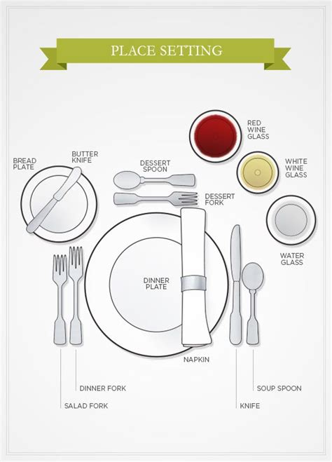 table setting chart 25 best images about entertaining ideas on pinterest
