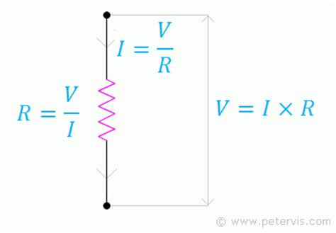 standard resistor values in ohms standard resistor values in ohms 28 images 10k 10k ohm resistor colour code basics of