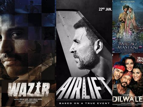 box office 2016 update asin thottumkal and rahul sharma to walk down the aisle