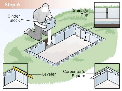 cinder block building plans step by step guide to building a barbecue pit barbecue