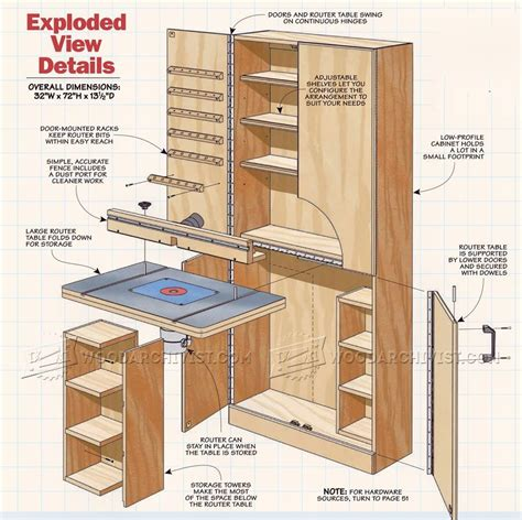 kitchen wall cabinet plans wall cabinet router table plans woodarchivist