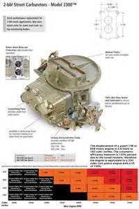 Holley 2 barrel carburetor diagram edelbrock 94 two barrel carburetors