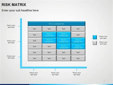 1000 ideas about risk matrix on pinterest risk