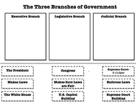 Section Quiz 3 2 Three Branches Of Government by 3 Branches Of Government Sort Worksheet By Doubler