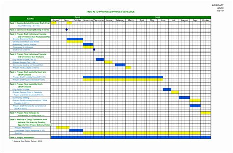 excel project template excel chart template planner software excel