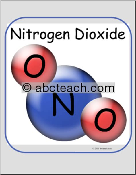 what color is nitrogen poster nitrogen dioxide color small abcteach