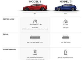 new car comparison side by side tesla model 3 details revealed 0 60mph in 5 6 seconds
