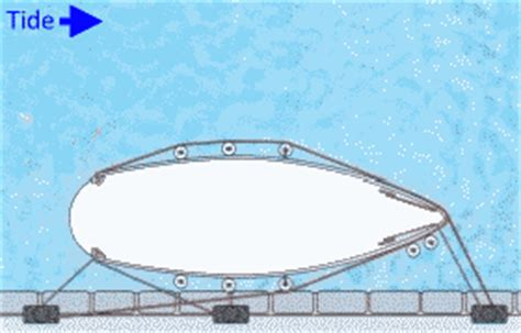 boat mooring warps techniques for using mooring rope or lines breast and
