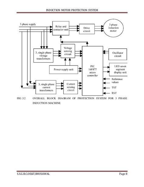 dvc subwoofer wiring diagram dvc wiring diagram exles