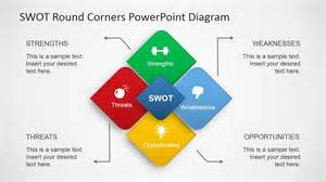Swot Template For Powerpoint by Swot Powerpoint Template Corners Slidemodel