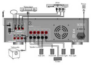 pyle audio wiring diagram get free image about wiring diagram