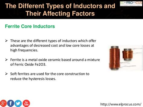 three factors that affect the inductance of an inductor the different types of inductors and their affecting factors