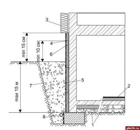 Comment Isoler Une Maison 949 by Isolation Placo Existant Artisanscom 224 Haute Loire Soci 233 T 233
