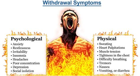 Why Do I Severe Aches During Detox by What Are Withdrawal Symptoms