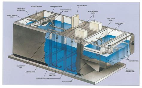 guidelines design small sewage treatment plants domestic wastewater treatment