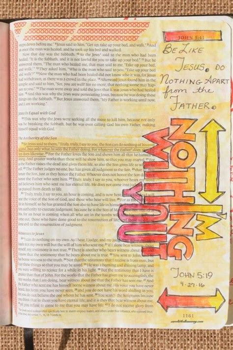 faith journaling for the inspired artist inspiring bible journaling projects and ideas to affirm your faith through creative expression and meditative reflection books top 661 ideas about journaling on faith
