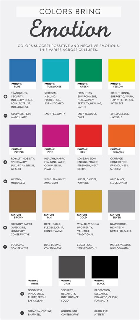 colors of emotions colours and emotions marketing couleurs