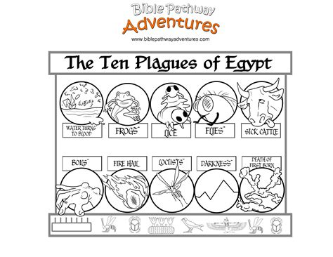 Ten Plagues Of Coloring Pages bible coloring page for ten plagues of
