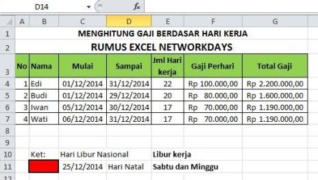 format perhitungan gaji excel rumus excel menghitung gaji berdasar hari kerja