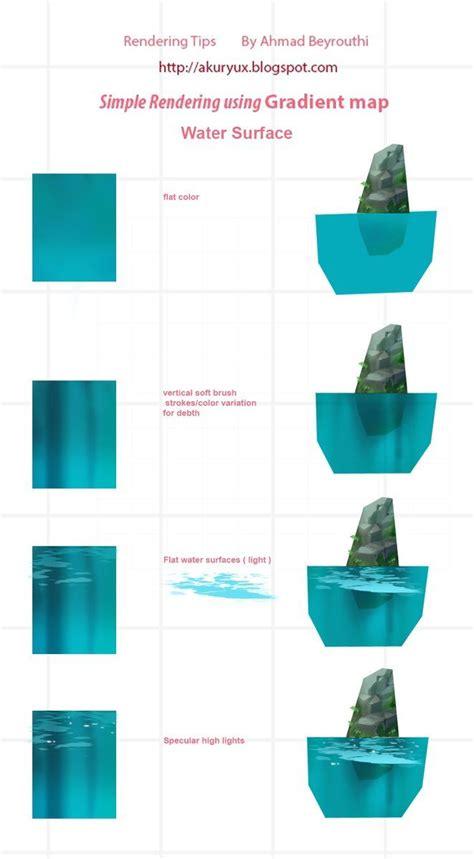 tutorial e design abb 1 twitter tutorial pinterest