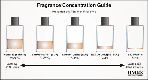 si鑒e de toilette aprenda a diferen 231 a entre perfume eau de parfum e eau de