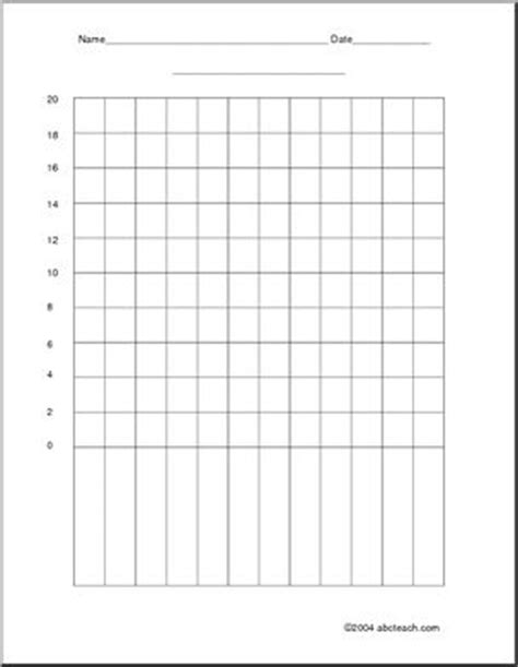 Create Your Own Bar Graph Worksheet by Blank Bar Graph To 20 By 2s Make Your Own Graphs With This Graph Form With 12 Columns Going