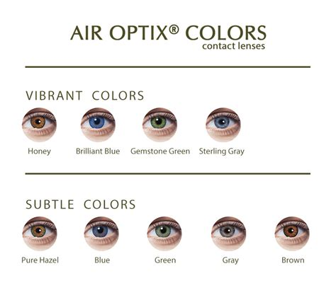 free colored contacts sle air optix contact lenses color chart air optix contact