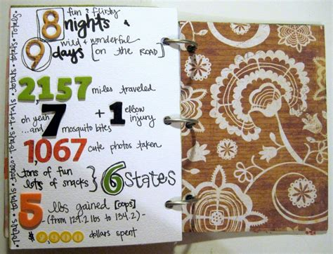 Scrapbook Tip Of The Day Journalling By Your Significant Others by Scrapbooking Travel Simple Scrapper