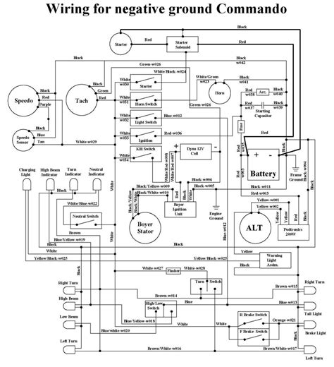 carrier air handler wiring diagram