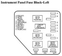 2001 malibu fuse box diagram fuse free printable wiring diagrams