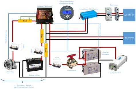 installation de sch 233 ma 233 lectrique de notre installation poimobile fourgon am 233 nag 233