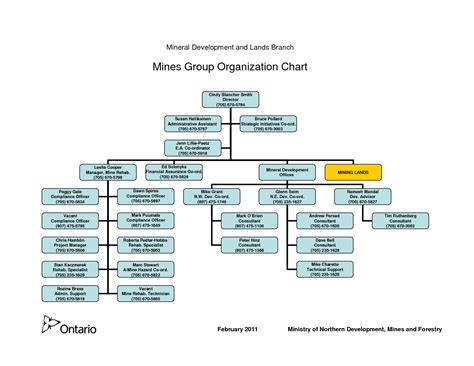 company organization chart 9 best images of sle construction company organization