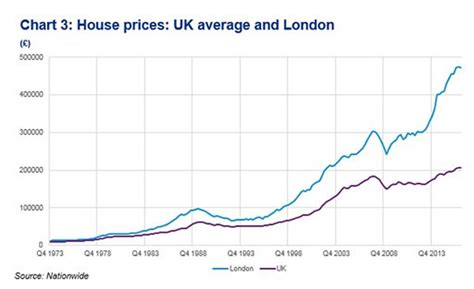 average housing prices by year average housing prices by year 28 images canada s housing toronto condo oregon