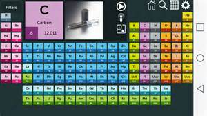 download periodic table for pc choilieng com