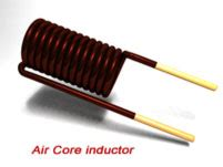 what is an iron inductor what is inductor and inductance theory of inductor