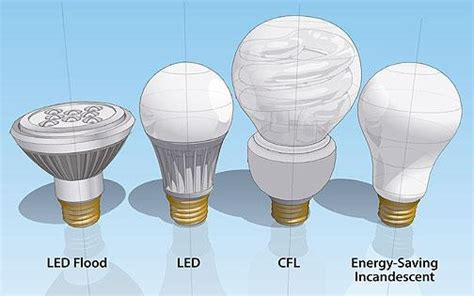 most energy efficient led light bulbs energy efficient lighting that saves you thousandstrojan