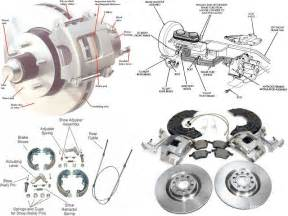 Brake System Of Automotive Brake System And Components Auto Repair Shop