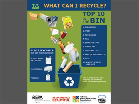national top 100 green power partnership us epa epa kab others team up for recycling initiative