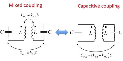capacitor coupling effect capacitive coupling circuit 28 images special section protection or degradation isa what is