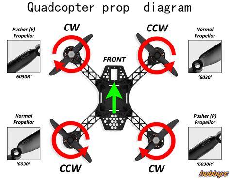 pixhawk quadcopter wiring setup quadcopter free