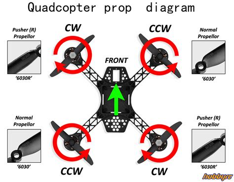 basic quadcopter wiring diagram manual wiring diagram