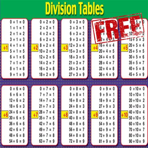 math division table android apps on play