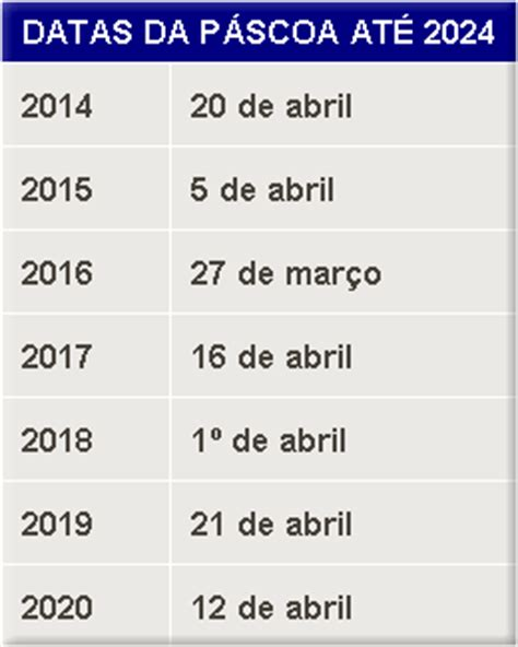 Calendario 2019 Pascoa Data Da P 225 Scoa 2017 16 De Abril Como 233 Calculada